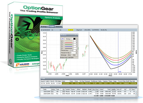 OptionGear box and screenshot